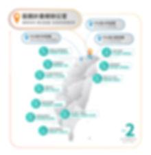 資訊圖表_0424.jpg