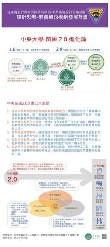 中央大學Final_頁面_2.jpg