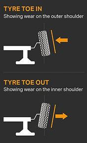 tyre-toeing_final-right-crop.jpg