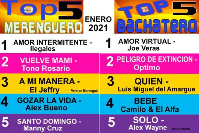 TOP 5 ENERO 2021.jpeg