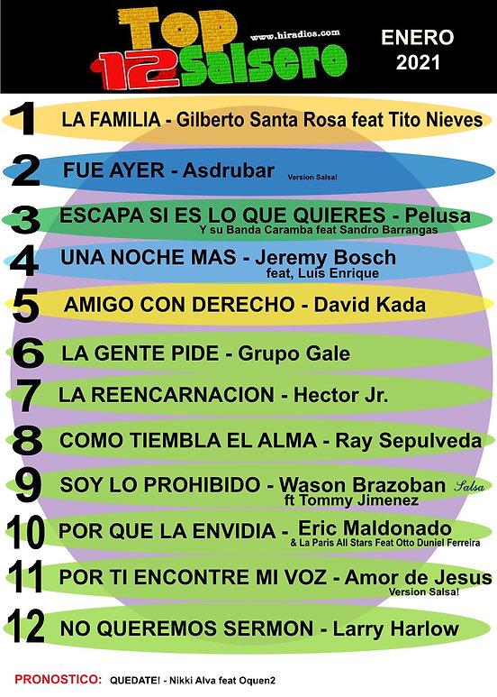 TOP 12 SALSAERO ENERO 2021.jpeg