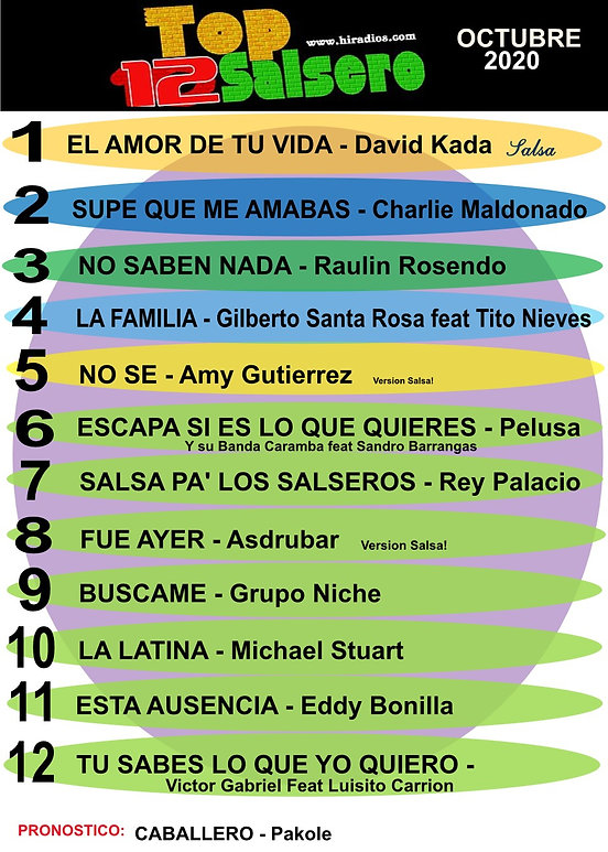 TOP 12 SALSERO OCT 2020.jpeg