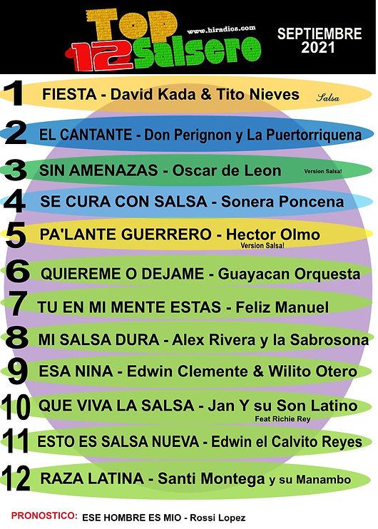TOP 12 SALSERO SEPT2021.jpeg