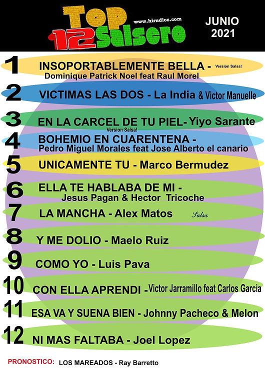 TOP 12 JUNIO2021.jpeg