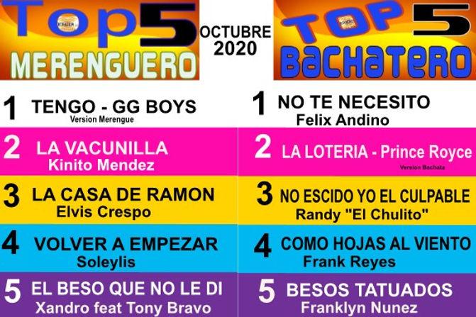 Top 5 octubre 2020.jpeg
