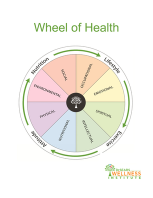 Wheel of Health: Spirituality