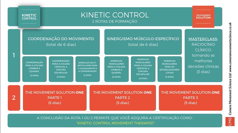 Framework_Português.png