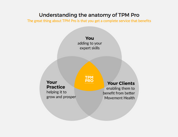 TPMpro_how-tpm-works.png