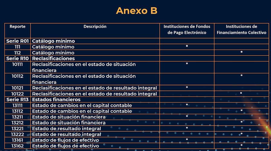Anexo B.JPG