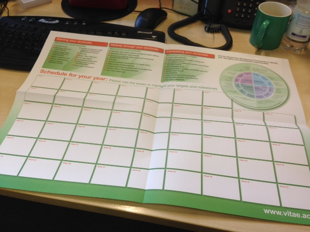 If you wish to use this image please cite @Arc52Cathy. The RDF planner is a Vitae.ac.uk product.