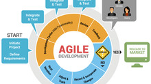 Make it Agile!