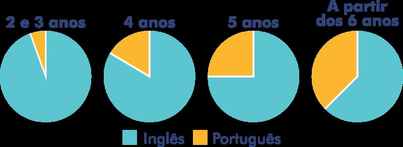 bilinguismo.png