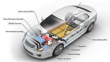 Electric Motor Illustration