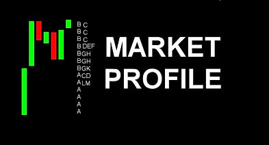 Market Profile Trading Strategies - Profiletraders.in