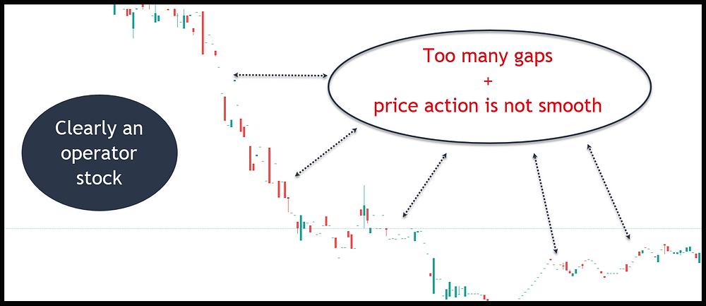 Image 7 – Operator Stock Example