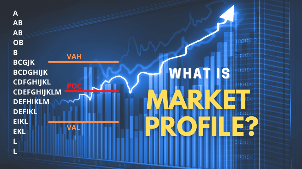 What is Market Profile Trading and how to read market profile chart?