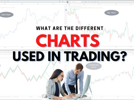 What Are The Different Chart Types Used in Trading & Investing?