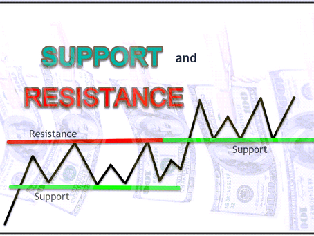 Support and Resistance are the Most Powerful Indicators in the Stock Market Trading