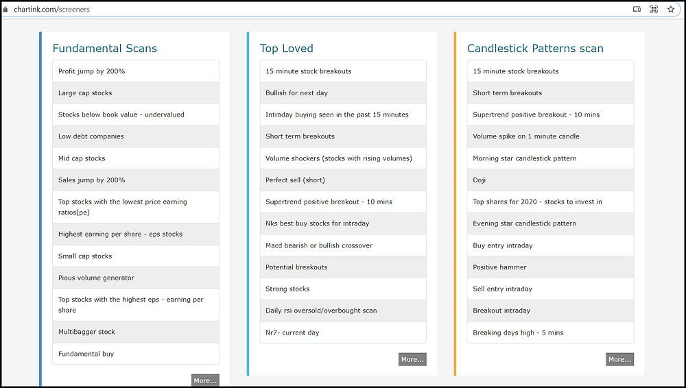 Image 7 – Chartink default screeners
