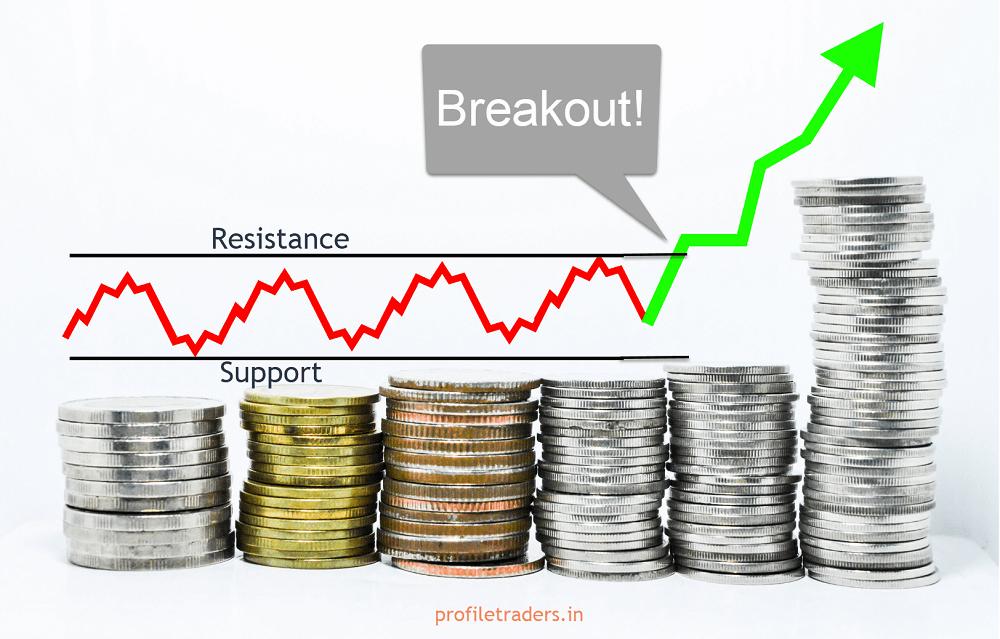 Breakout Trading in Stocks