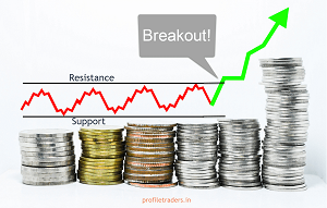 Breakout Trading Strategy - Avoid False Breakouts, Price-Volume Breakout & ORB Strategy