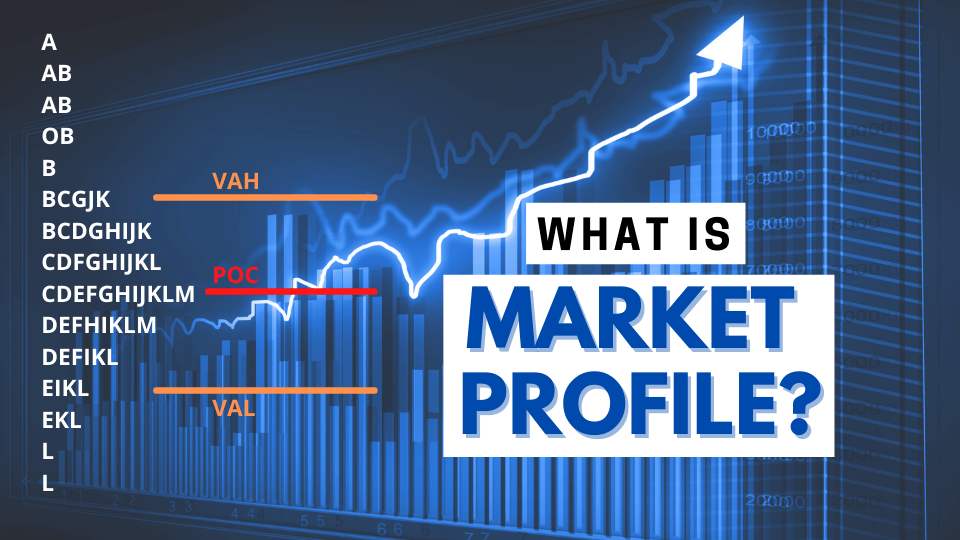 What is Market Profile Trading and how to read market profile chart in day trading?
