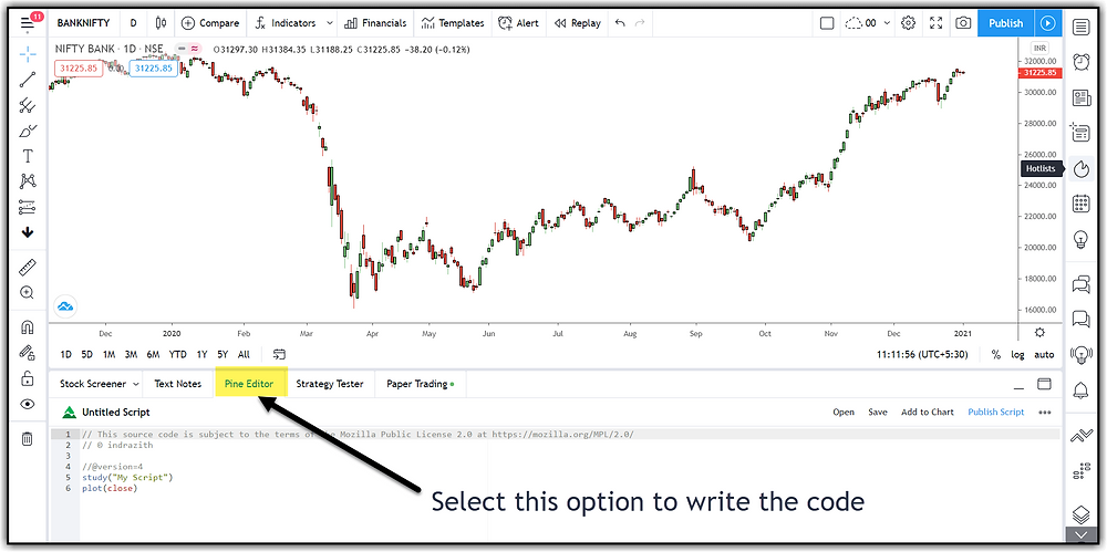 Pine Editor Option in Tradingview