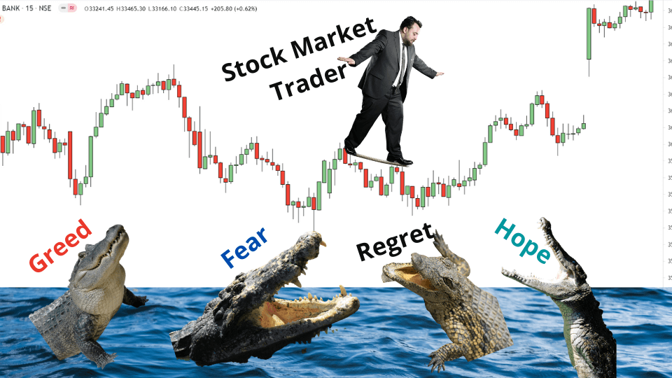 Four primary emotions in stock market trading