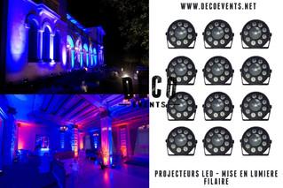 PROJECTEURS DÉCORATIFS à LED (filaires)