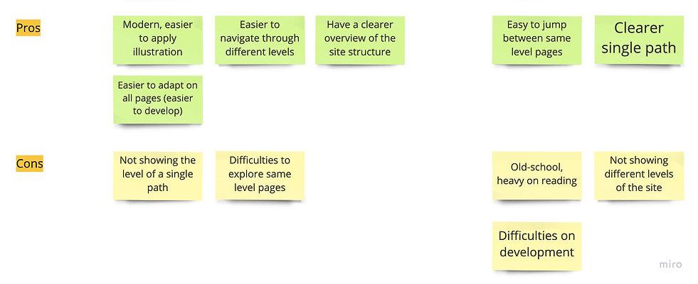 Brainwriting (1).jpg