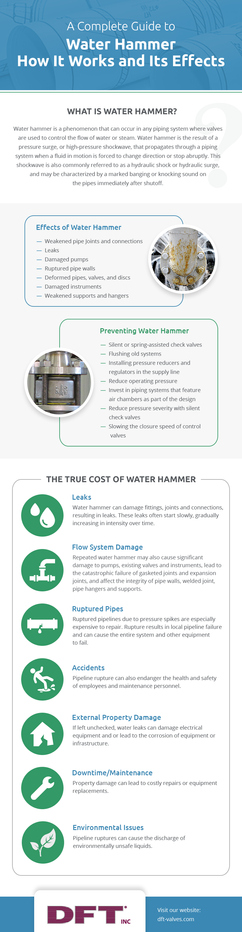 A-Complete-Guide-to-Water-Hammer.png