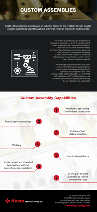 Custom-Assemblies.png