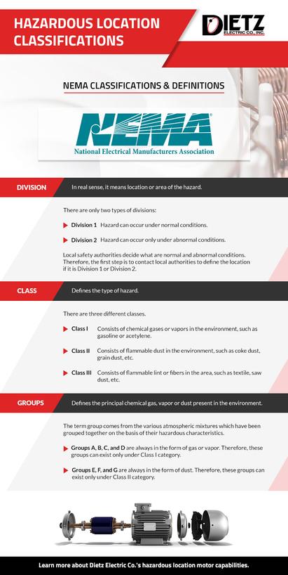 Hazardous-Location-Classifications.png