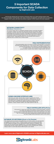 5-Important-SCADA-Components.png