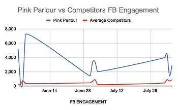 Pink Parlour CT.png