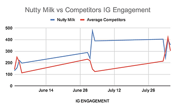 Nutty Milk CT.png