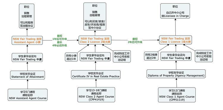 CN course.jpg