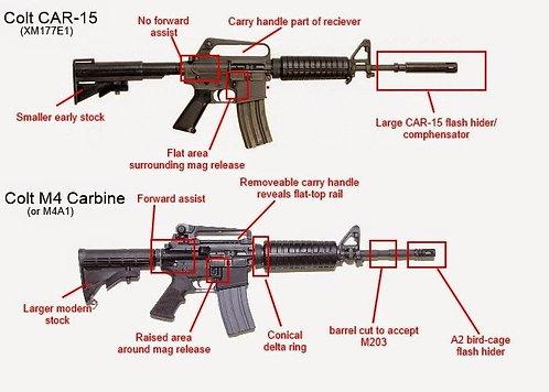 Basic Rifle Course