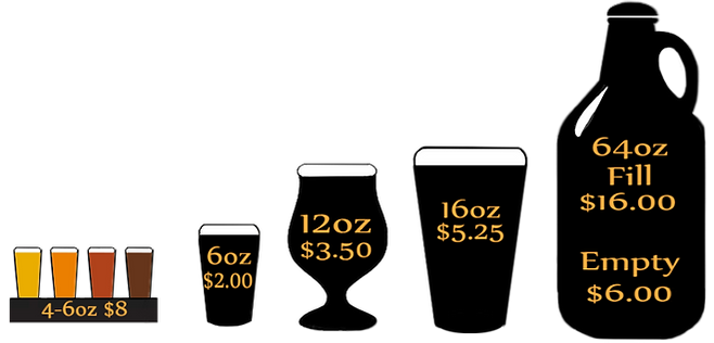 Beer prices.png