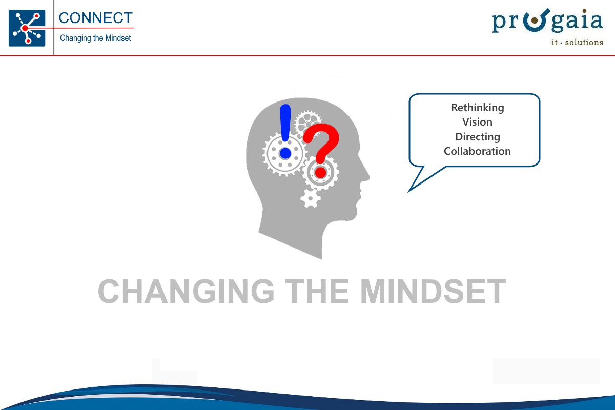 Changing the Mindset 80