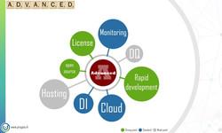 CONNECT 2021 Slide620
