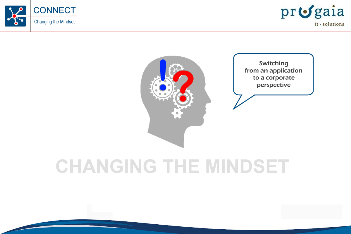 Changing the Mindset 02