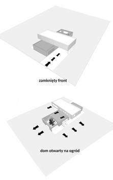 schemat dom X (2).jpg