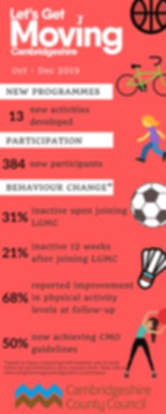 LGMC Oct-Dec 2019 infographic.png