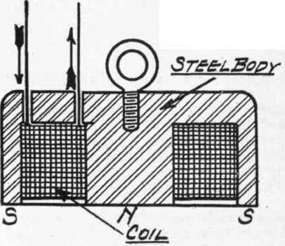 electromagnet177