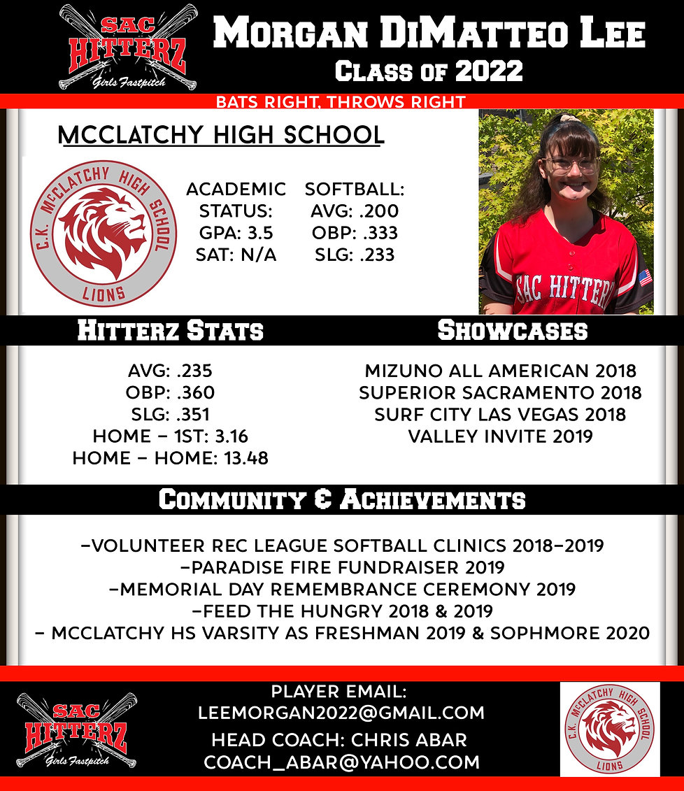 Hitterz Profile Morgan DiMatteo Lee (2).