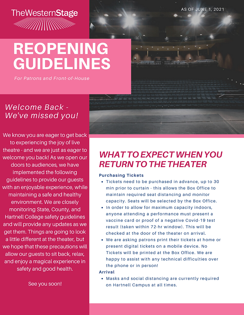 Reopening Guidelines