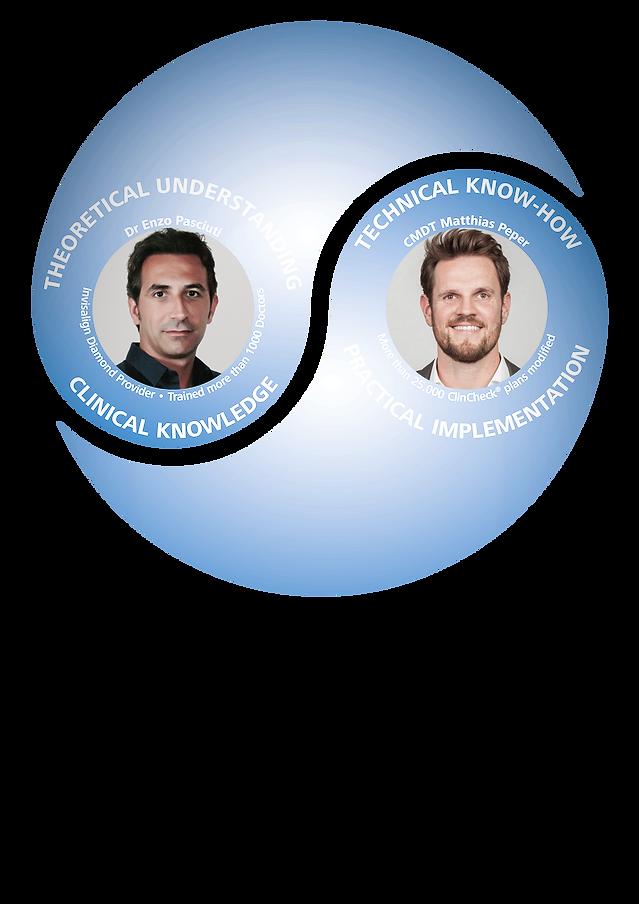 Dr Enzo Pasciuti, Matthias Peper, the perfect clincheck, the ultimate advanced clincheck masterclass