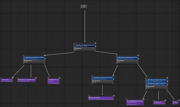 behavior tree.PNG