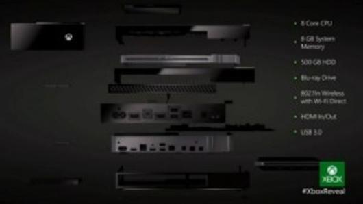 Xbox One spec, Sac City Gamer